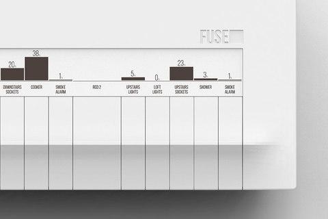 Fuse consumer unit